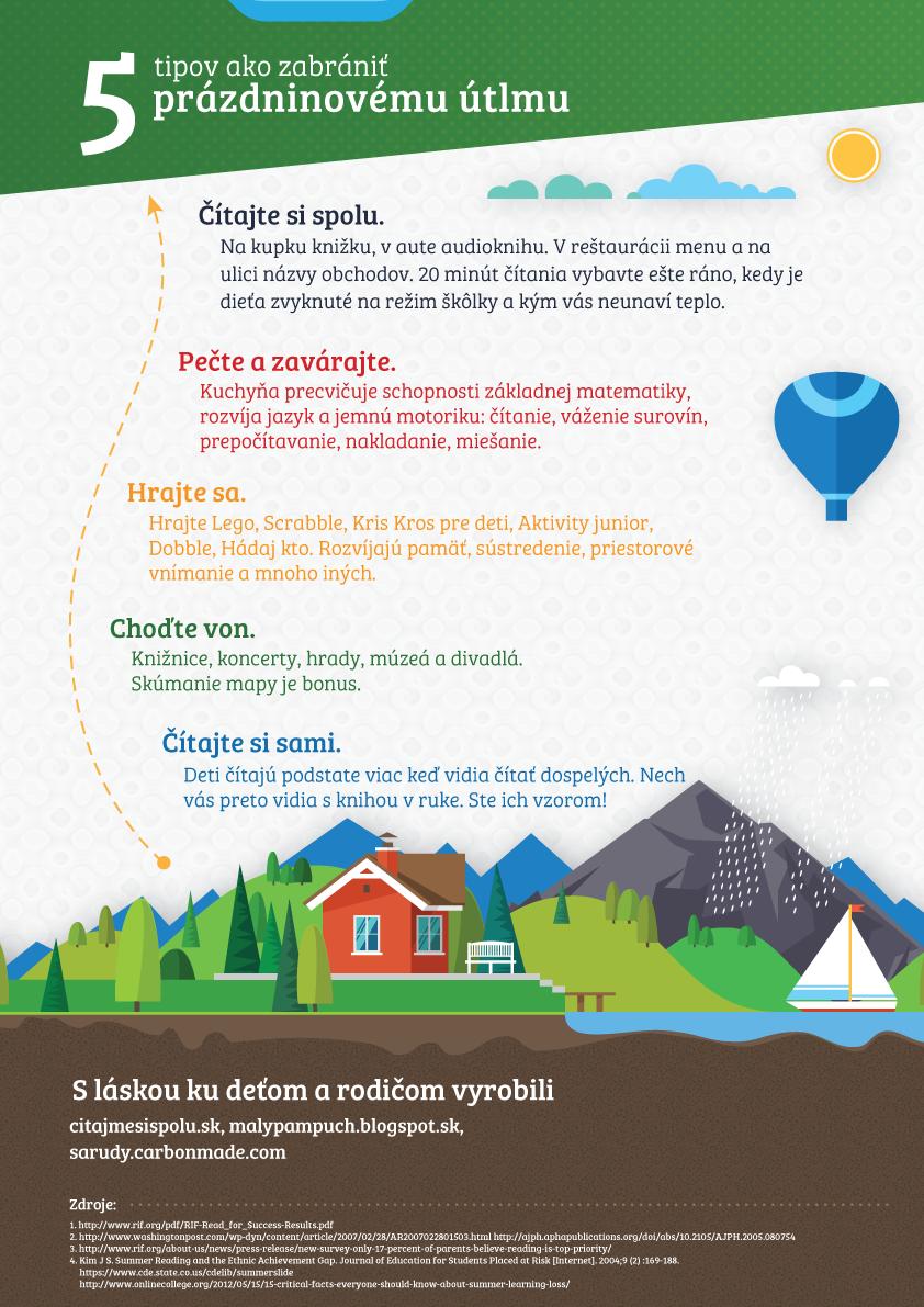 Infografika-druha-strana-web